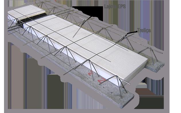 Lajes treli adas de eps isopor faler blocos - Calcular valor tasacion piso ...